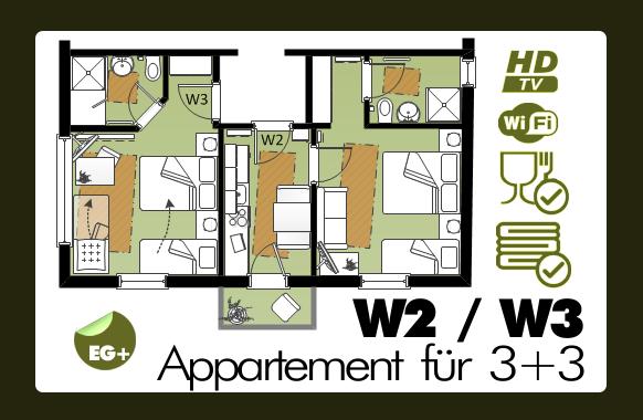 Plan W2_W3